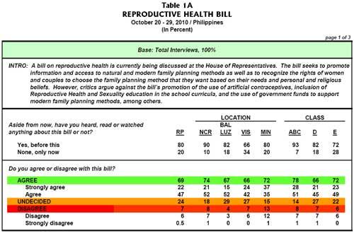 local studies on rh bill