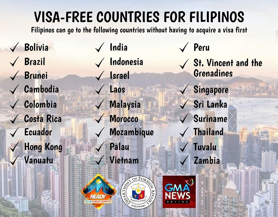 Visa-Free Countries For Filipinos - Immigration for Filipino Spouse