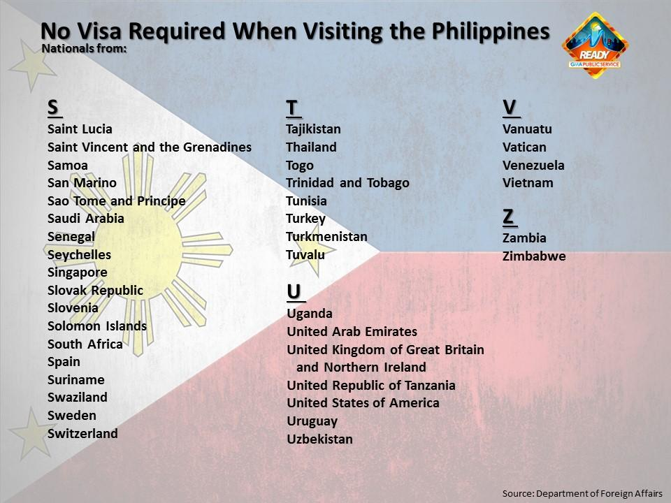 No Visa Required When Visiting The Philippines