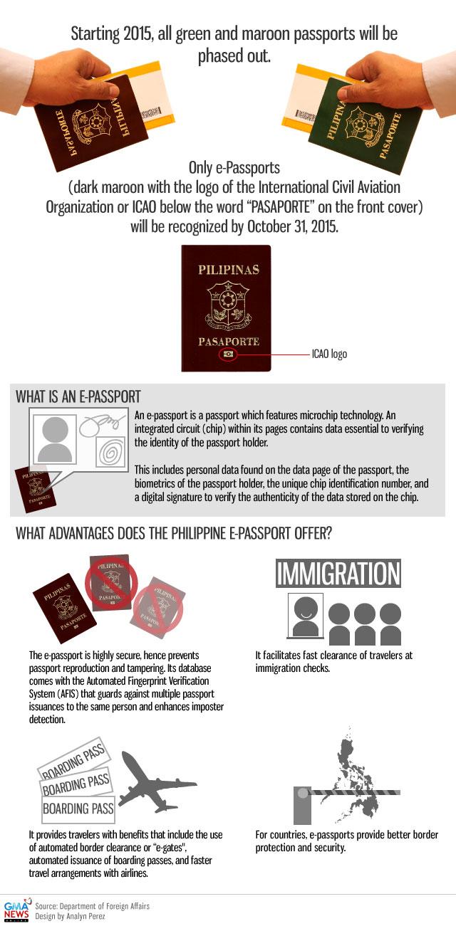 Travel State Passport Tracking