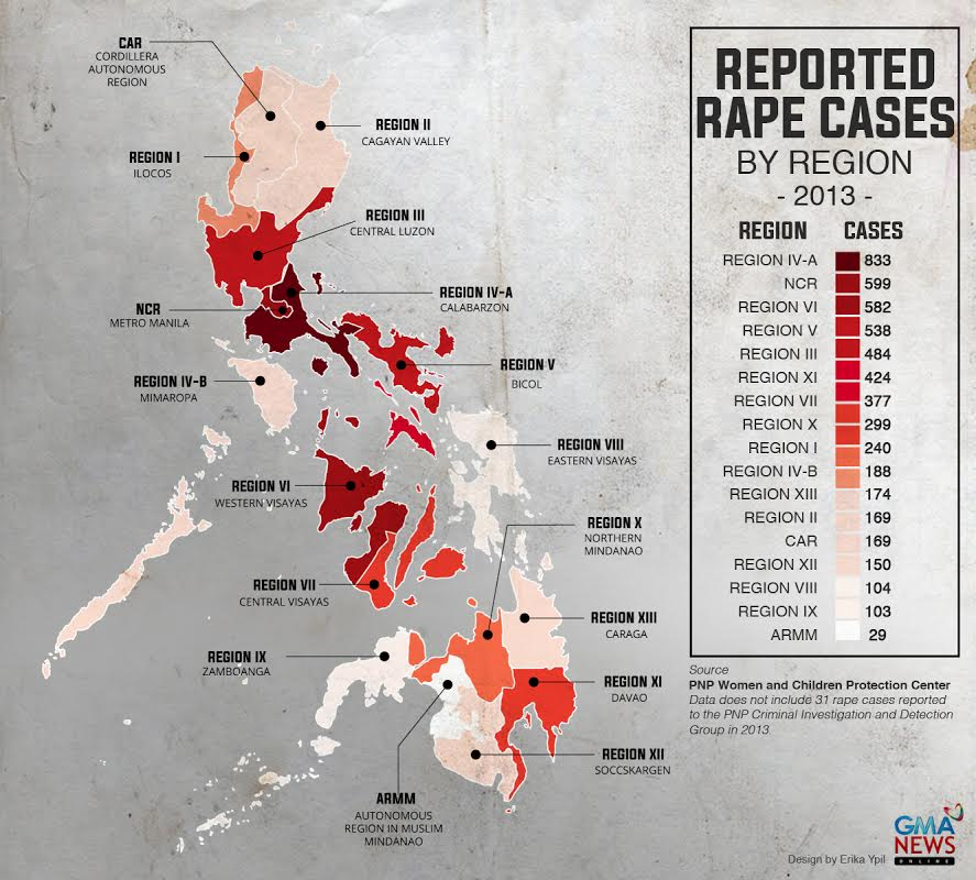 Special Report: Rape in the Philippines: Numbers reveal