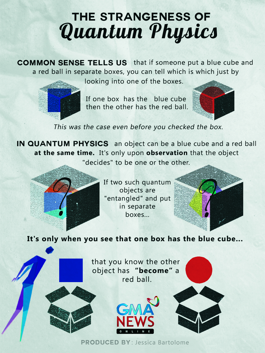 quantum physics made simple by a pinay physicist scitech gma