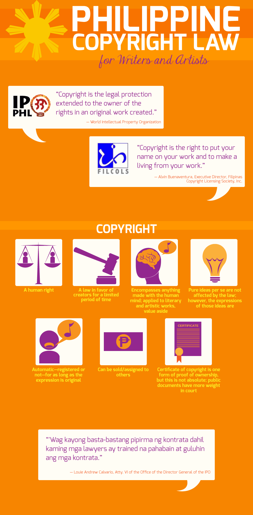 INFOGRAPHIC: Philippine Copyright Law for writers and ...