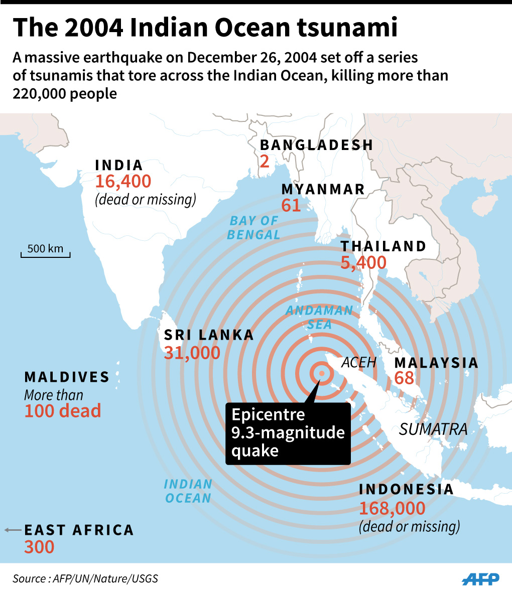 Congratulate, what asian tsunami earthquake epicentre