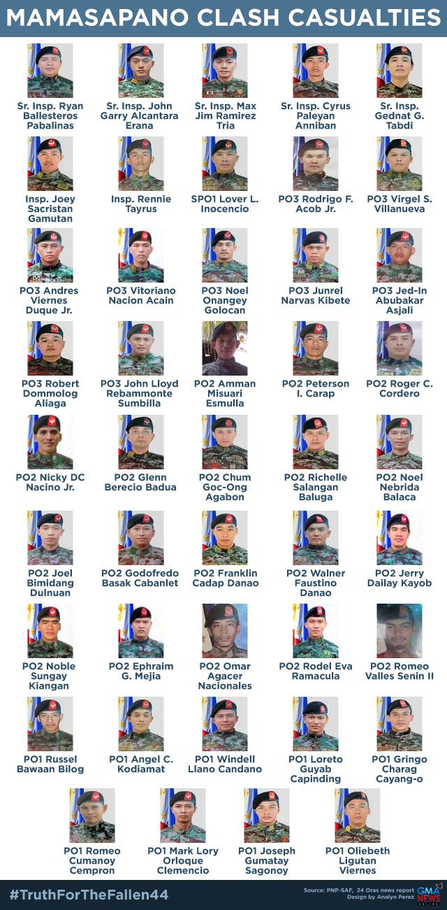 LiveLeak.com - Brutal killing of incapacitated SAF Operatives
