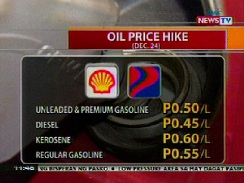 essay about oil price hike