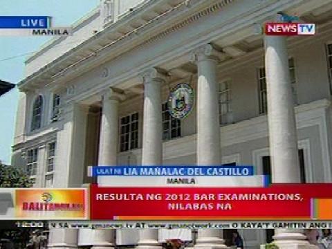 2012 Bar Examinations, nagsimula ngayong araw sa UST | News TV Live