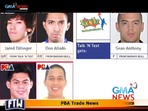 FTW: PBA trade - Ronjay Buenafe, Sean Anthony, Jared Dillinger480