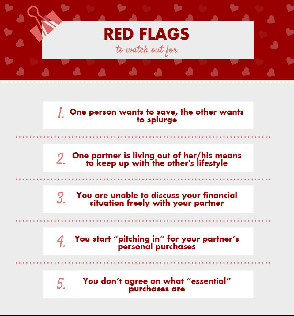 10 red flags dating Social media has changed the way we date it helps us eliminate possible partners before we even meet them in person, because we learn so much about their general attitudes towards life through their status updates.