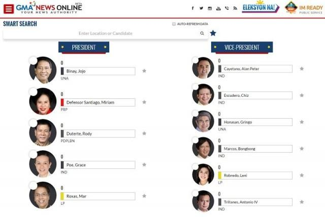 Find out Eleksyon 2016 results live at GMA News Online