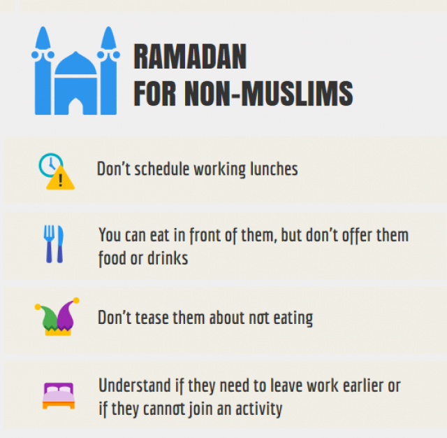 proxy - How non-Muslims should behave when with Muslims during Ramadan - How To Tips