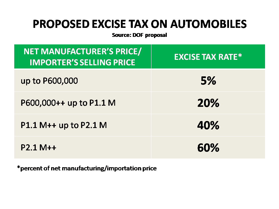 proposed income tax
