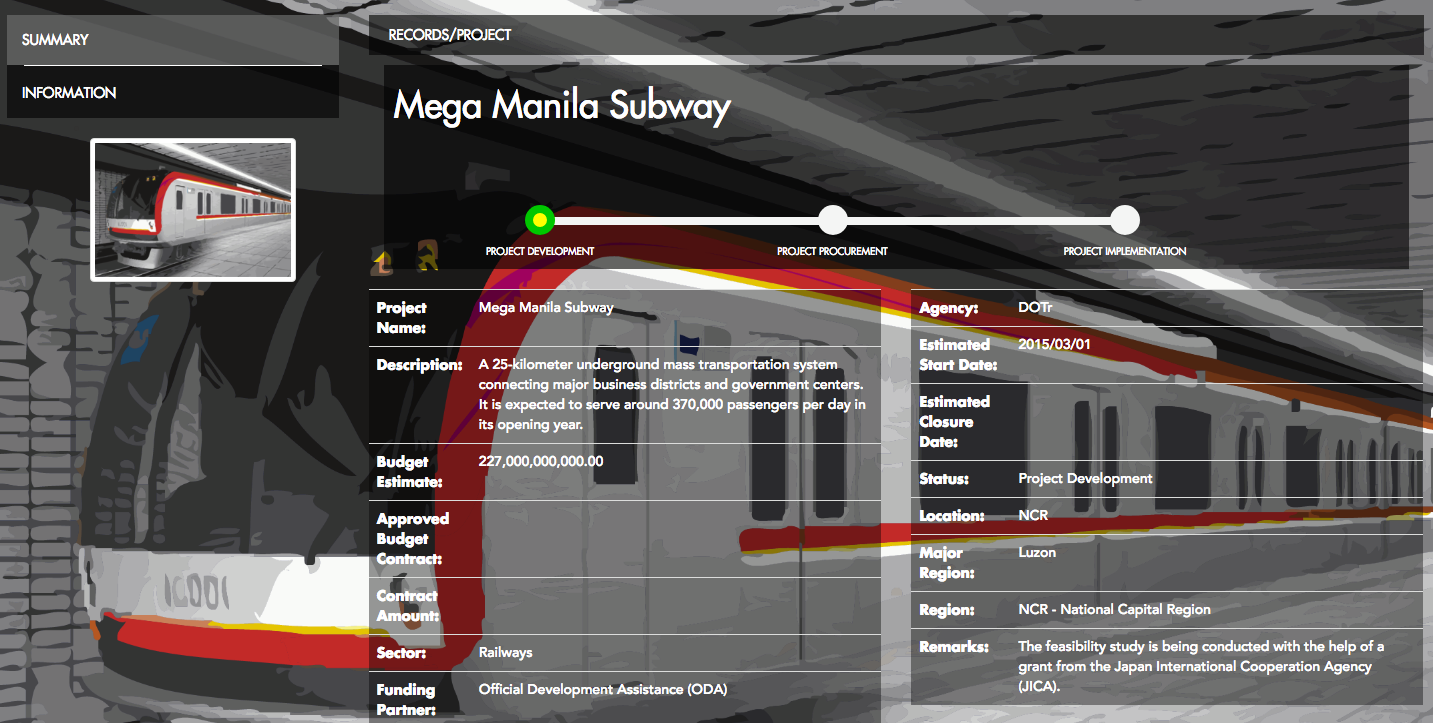 Mega Manila Subway. Image: GMA News Network