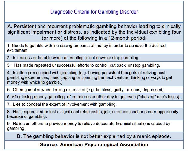 Dsm iv tr criteria gambling addiction crown casino 8 whiteman