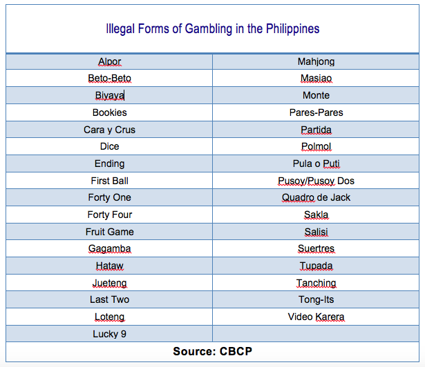 research paper about gambling in the philippines
