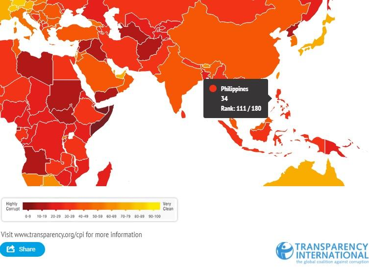 PHL slips in 2017 global corruption index, tagged among Asia's