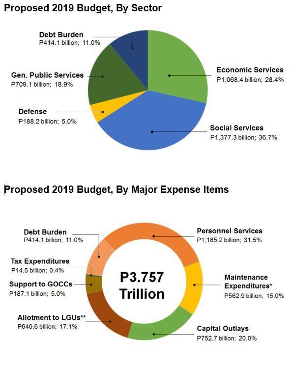 gov u2019t set to operate on reenacted budget