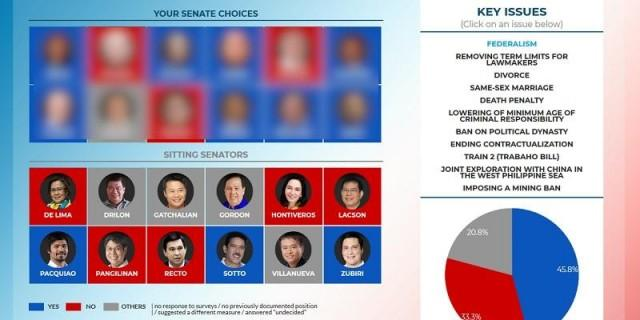 Eleksyon 2019: Check your candidate's views using the Stand