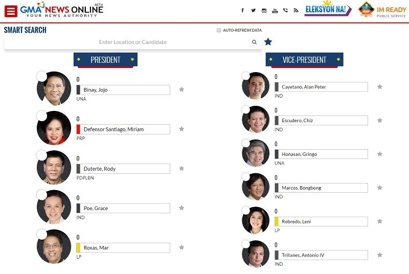Eleksyon 2019: Live election results available at GMA News Online on