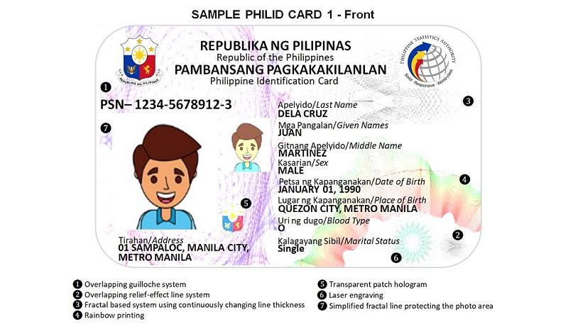 sample national ID